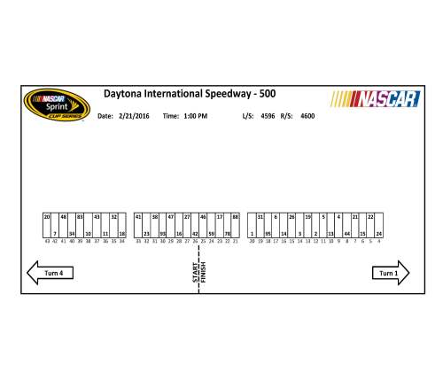 2016 Daytona 500 pit stall assignments